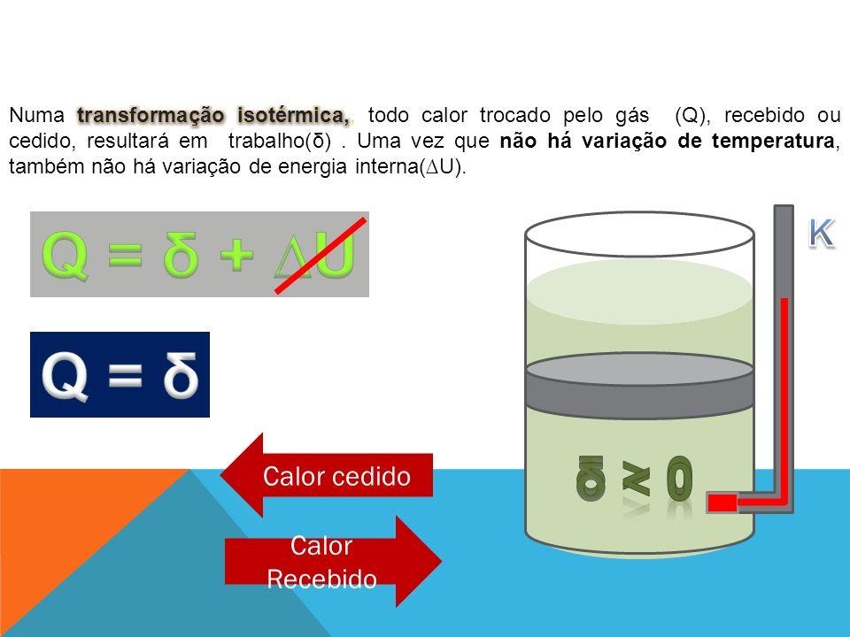 Q = δ + ∆U Q = δ δ > 0 δ < 0 K Calor cedido Calor Recebido
