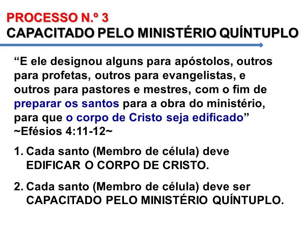 CAPACITADO PELO MINISTÉRIO QUÍNTUPLO