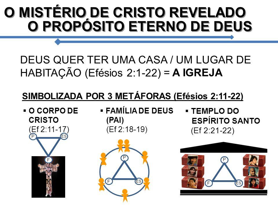 O MISTÉRIO DE CRISTO REVELADO O PROPÓSITO ETERNO DE DEUS