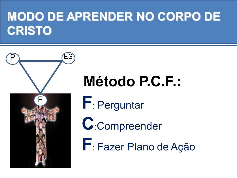 F: Perguntar C:Compreender F: Fazer Plano de Ação Método P.C.F.: