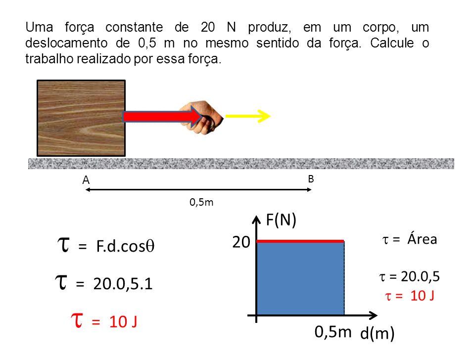  = 20.0,5.1  = 10 J F(N)  = F.d.cosq 20 0,5m d(m)  = Área