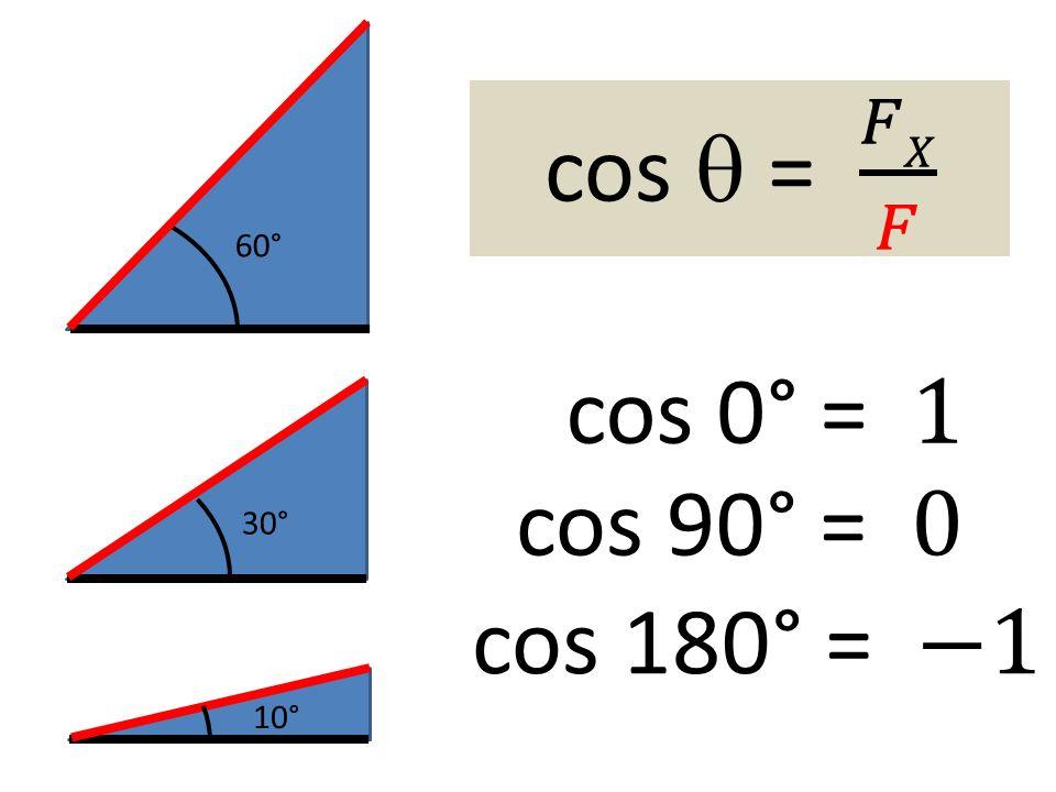 cos  = 𝐹𝑋 𝐹 60° cos 0° = 1 cos 90° = 0 30° cos 180° = −1 10°