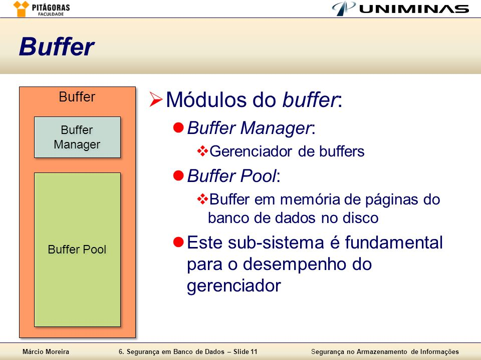 Buffer Módulos do buffer: Buffer Manager: Buffer Pool: