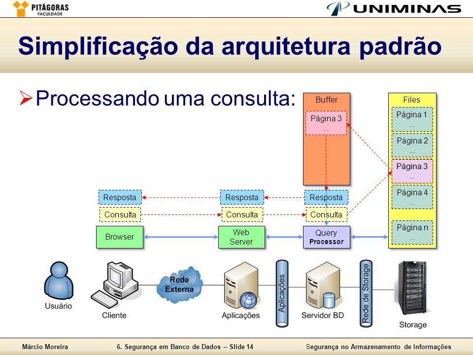 Simplificação da arquitetura padrão