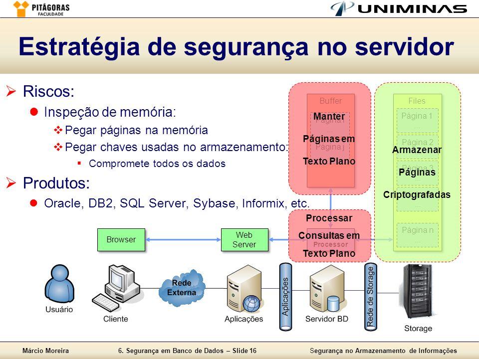 Estratégia de segurança no servidor