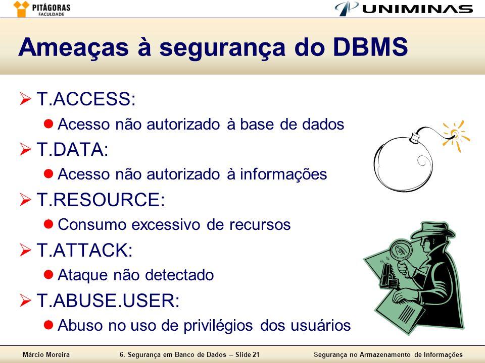 Ameaças à segurança do DBMS