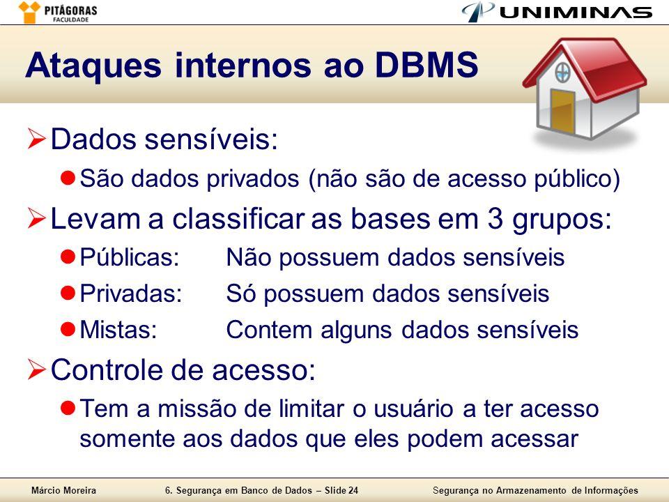 Ataques internos ao DBMS