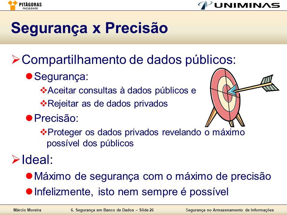 Segurança x Precisão Compartilhamento de dados públicos: Ideal: