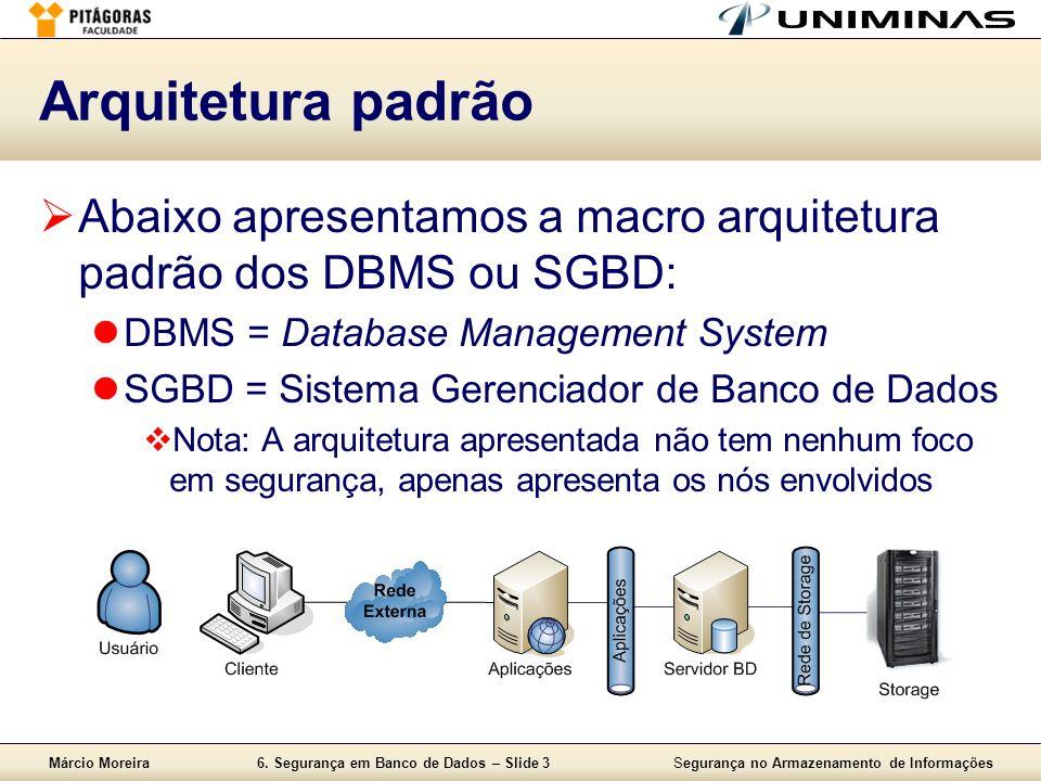 Arquitetura padrão Abaixo apresentamos a macro arquitetura padrão dos DBMS ou SGBD: DBMS = Database Management System.