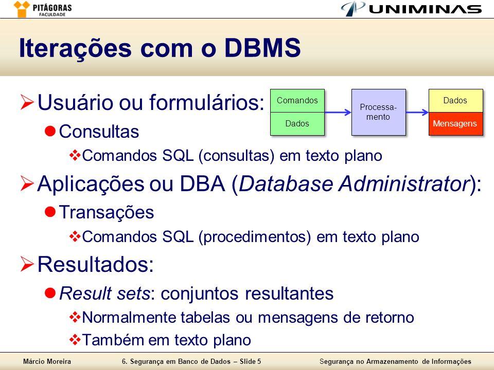 Iterações com o DBMS Usuário ou formulários: