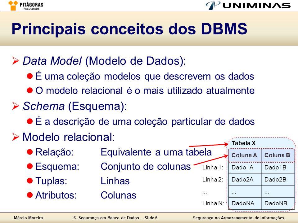 Principais conceitos dos DBMS
