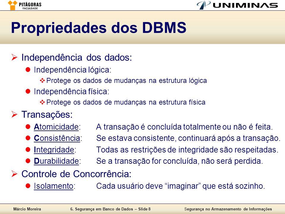 Propriedades dos DBMS Independência dos dados: Transações: