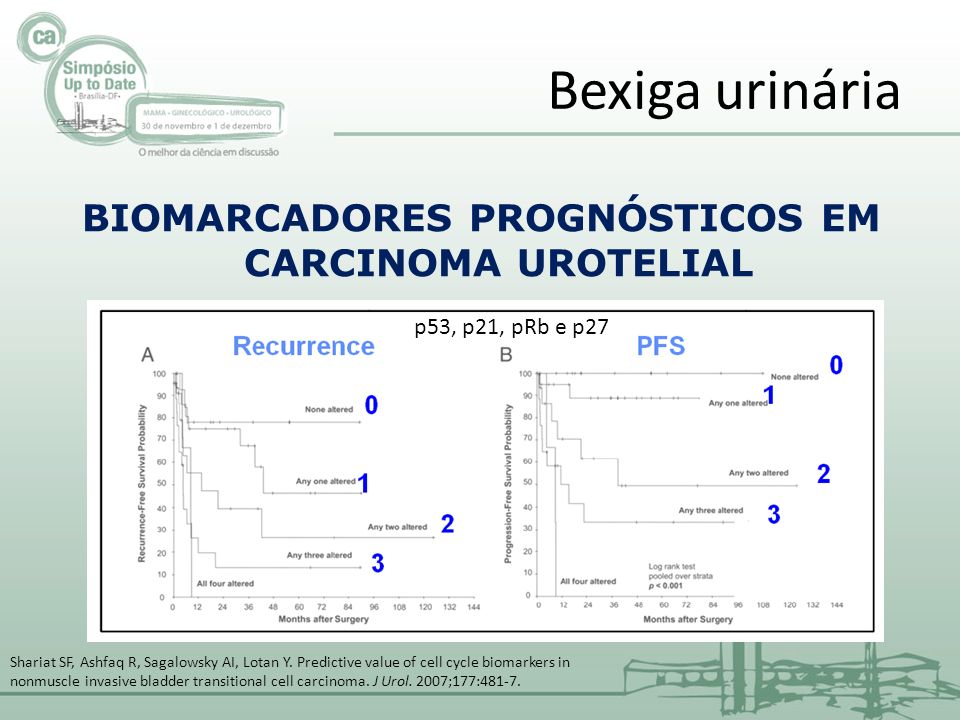 BIOMARCADORES PROGNÓSTICOS EM CARCINOMA UROTELIAL