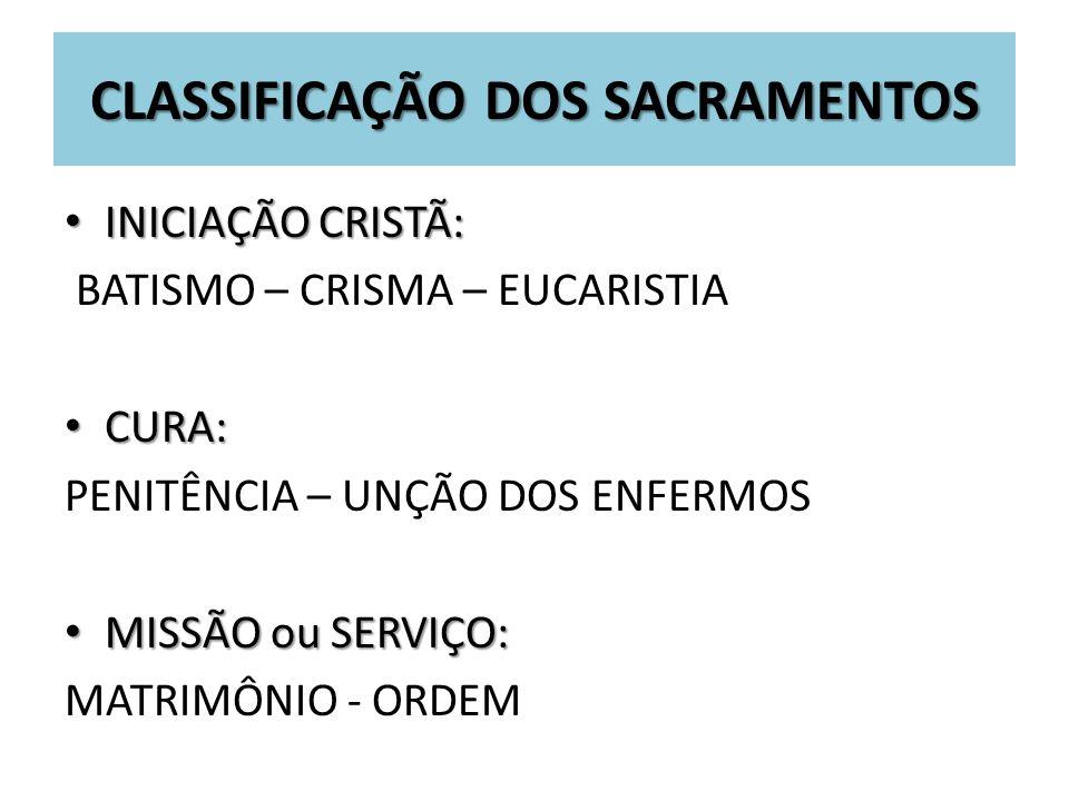 CLASSIFICAÇÃO DOS SACRAMENTOS