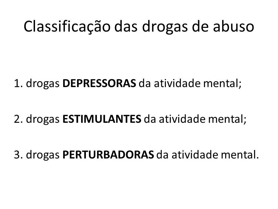 Classificação das drogas de abuso