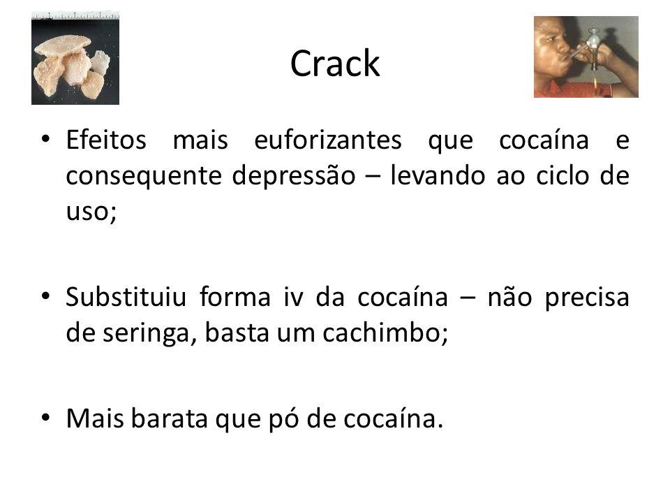 Crack Efeitos mais euforizantes que cocaína e consequente depressão – levando ao ciclo de uso;