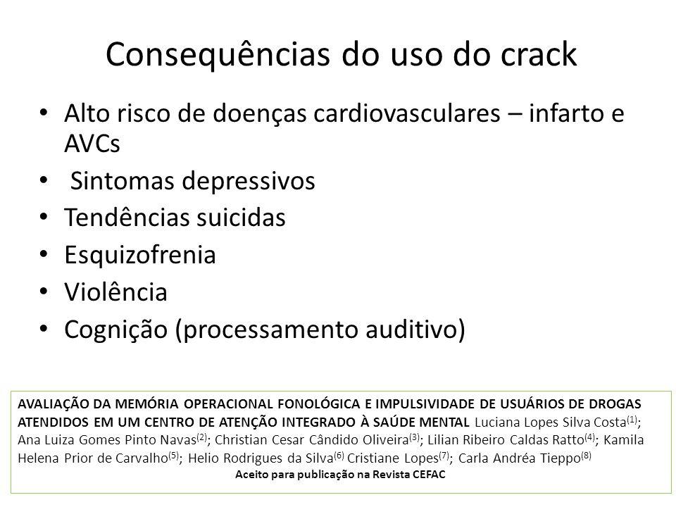 Consequências do uso do crack