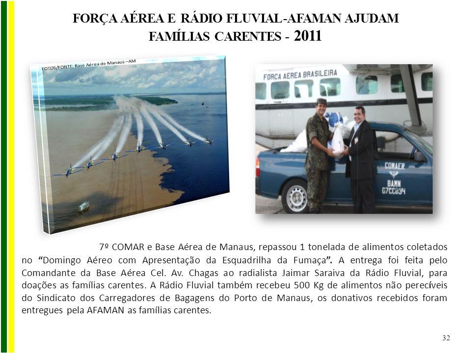 FORÇA AÉREA E RÁDIO FLUVIAL -AFAMAN AJUDAM