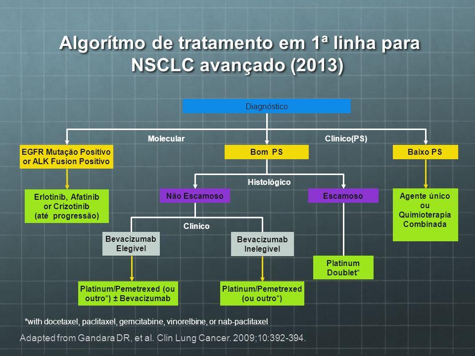 Algorítmo de tratamento em 1ª linha para NSCLC avançado (2013)