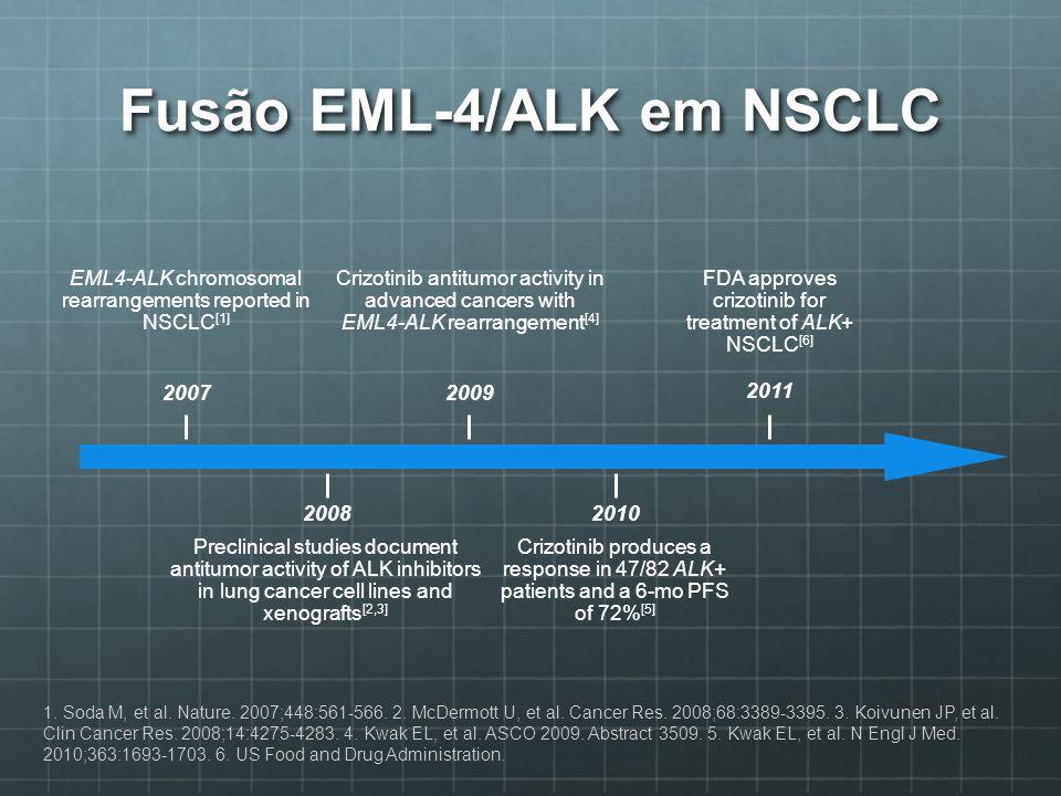 Fusão EML-4/ALK em NSCLC