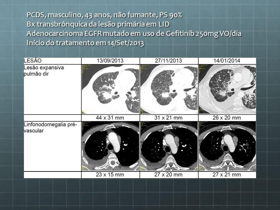 PCDS, masculino, 43 anos, não fumante, PS 90% Bx transbrônquica da lesão primária em LID Adenocarcinoma EGFR mutado em uso de Gefitinib 250mg VO/dia Início do tratamento em 14/Set/2013