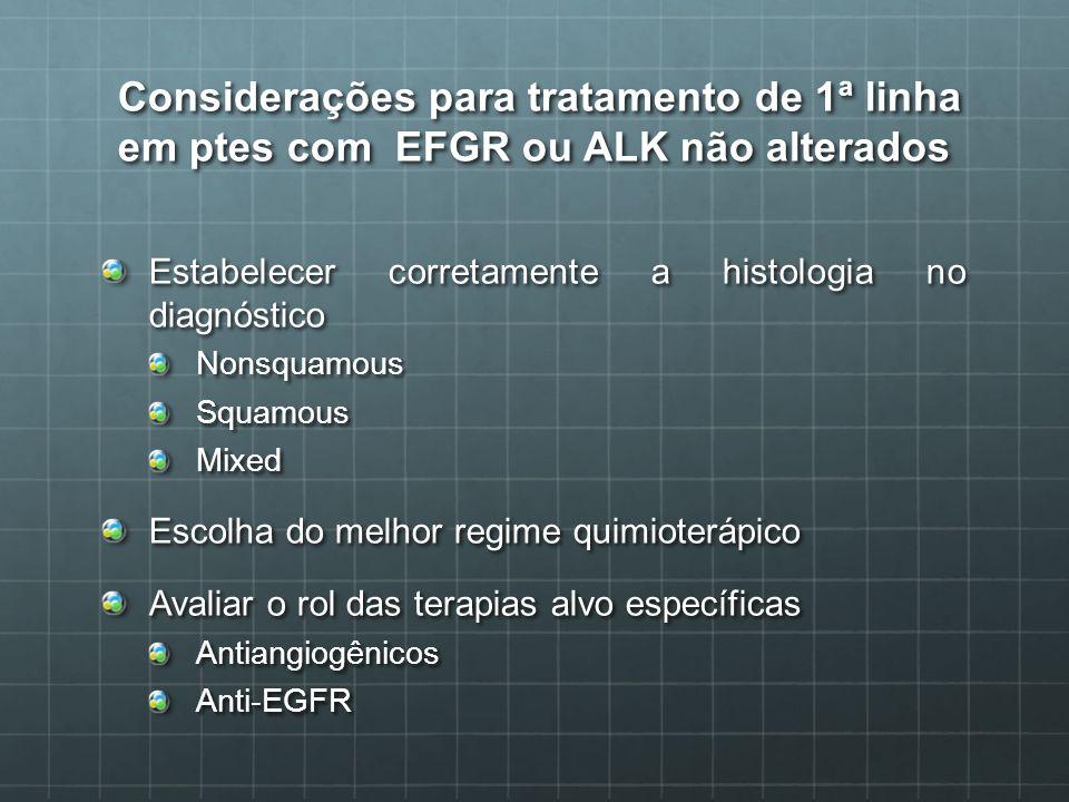 Considerações para tratamento de 1ª linha em ptes com EFGR ou ALK não alterados
