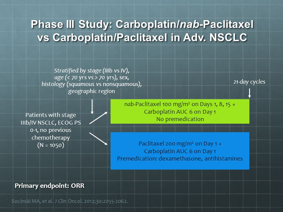 Phase III Study: Carboplatin/nab-Paclitaxel vs Carboplatin/Paclitaxel in Adv. NSCLC
