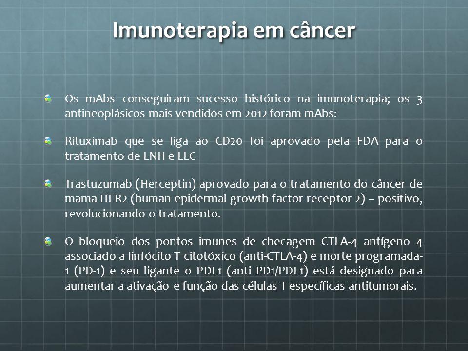 Imunoterapia em câncer