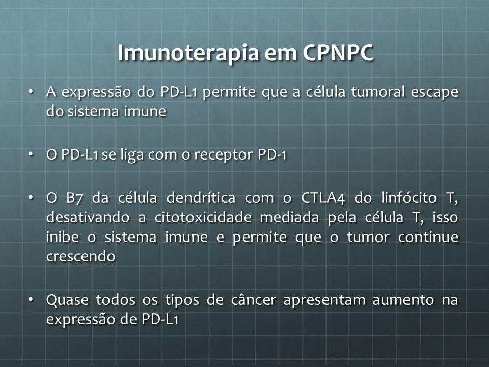 Imunoterapia em CPNPC A expressão do PD-L1 permite que a célula tumoral escape do sistema imune. O PD-L1 se liga com o receptor PD-1.