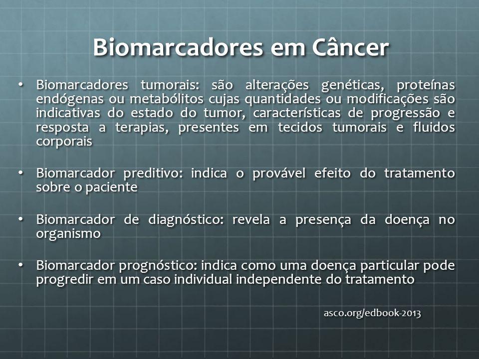 Biomarcadores em Câncer