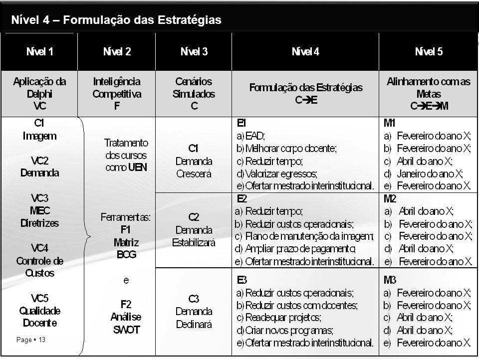 Nível 4 – Formulação das Estratégias