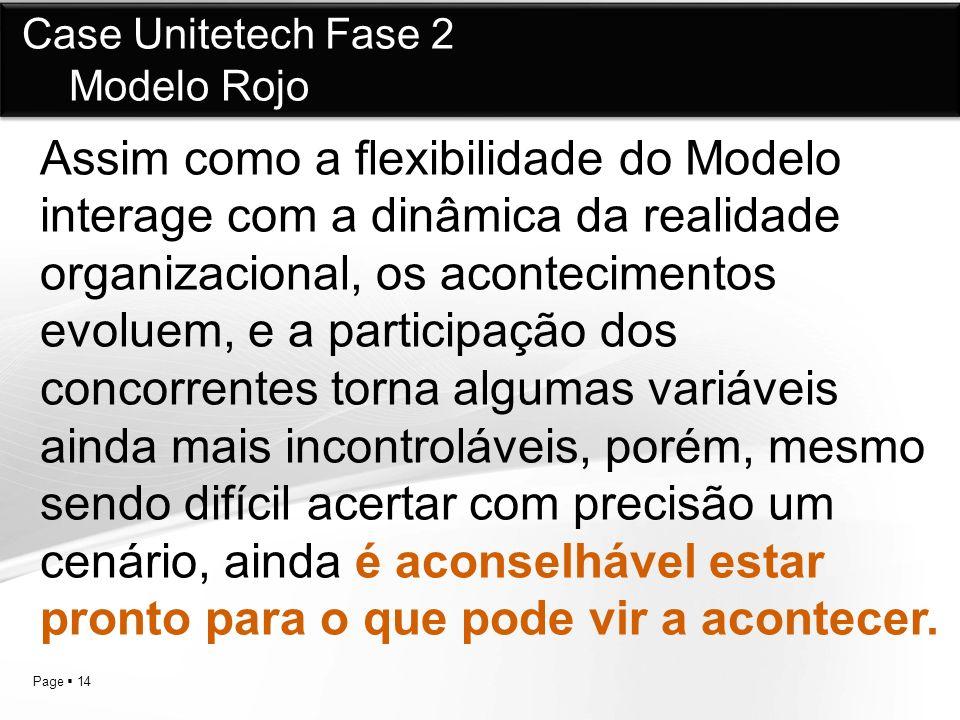 Case Unitetech Fase 2 Modelo Rojo.