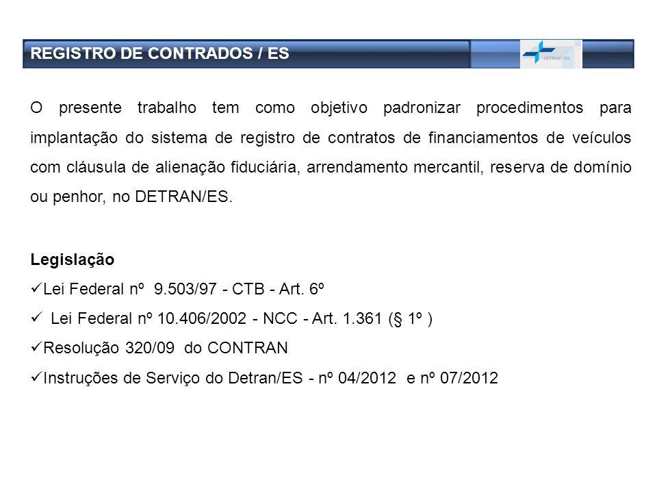 REGISTRO DE CONTRADOS / ES