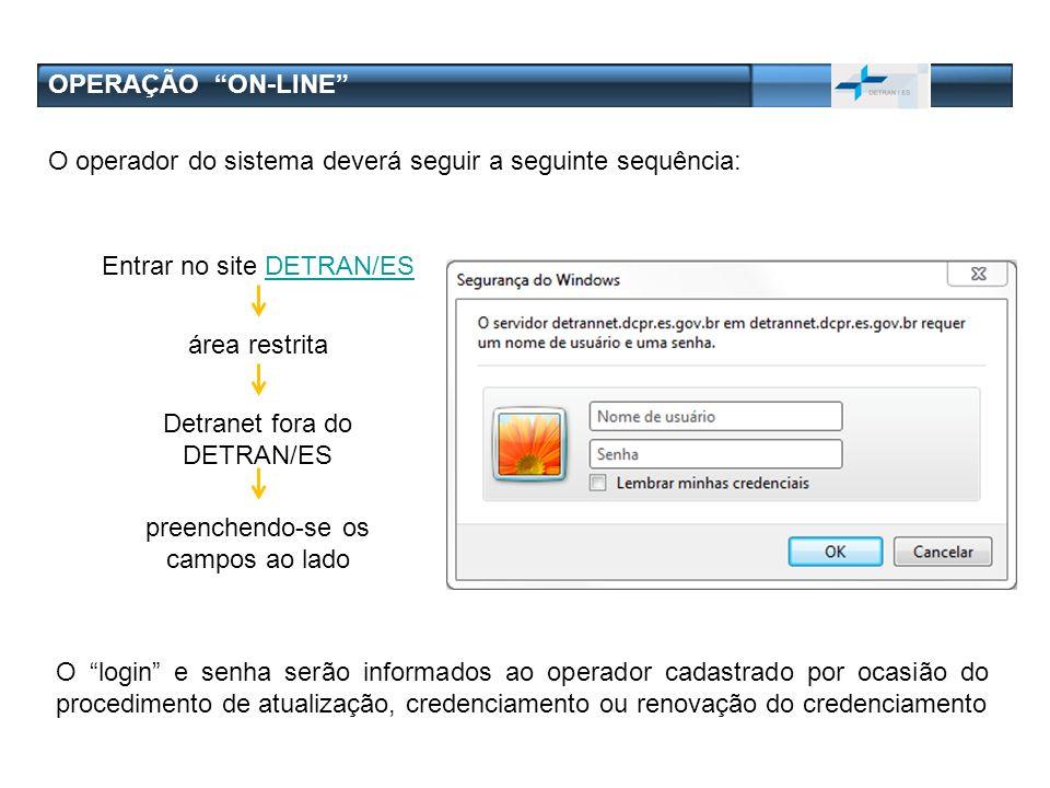 O operador do sistema deverá seguir a seguinte sequência: