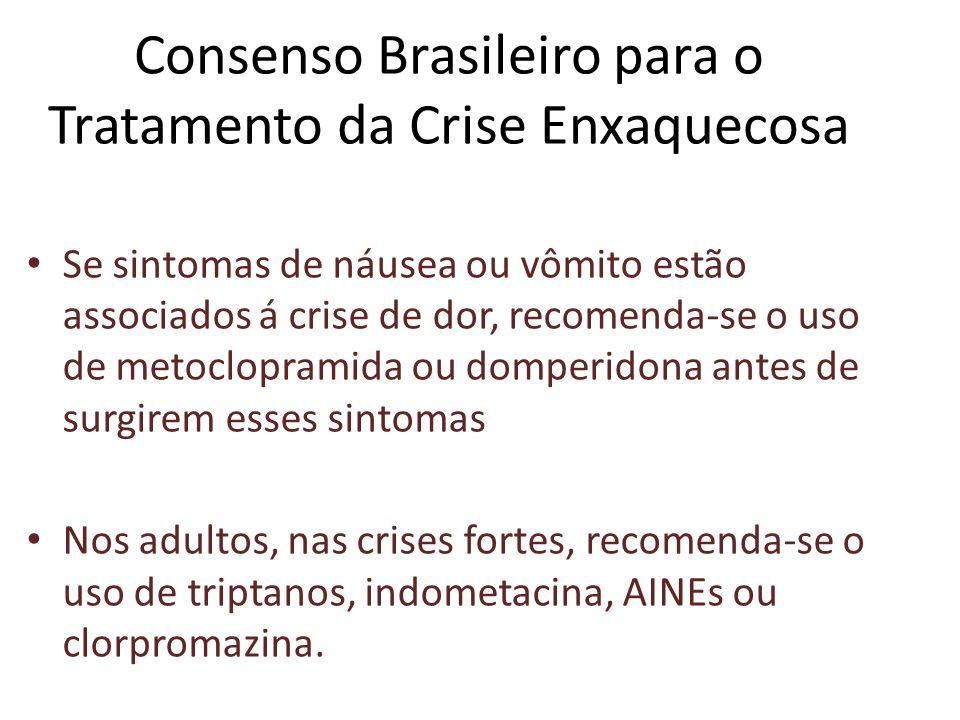 Consenso Brasileiro para o Tratamento da Crise Enxaquecosa