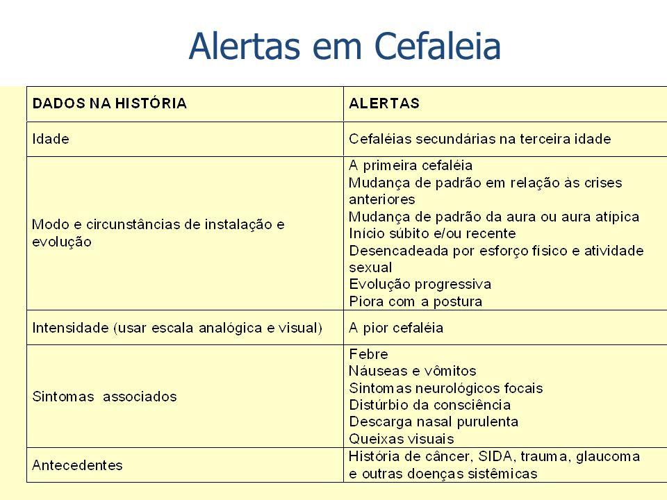 Alertas em Cefaleia