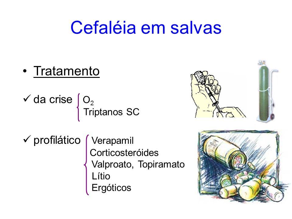 Cefaléia em salvas Tratamento da crise O2 profilático Verapamil