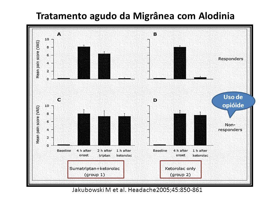 Tratamento agudo da Migrânea com Alodinia