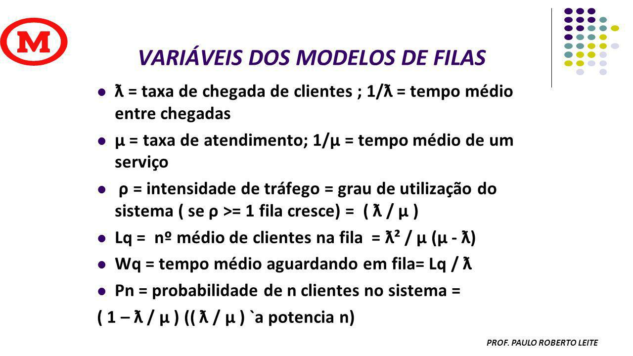 VARIÁVEIS DOS MODELOS DE FILAS