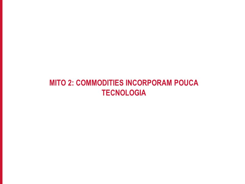 MITO 2: COMMODITIES INCORPORAM POUCA TECNOLOGIA