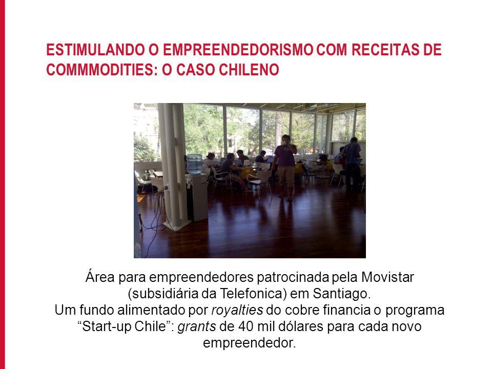 ESTIMULANDO O EMPREENDEDORISMO COM RECEITAS DE COMMMODITIES: O CASO CHILENO