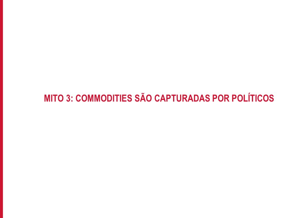 MITO 3: COMMODITIES SÃO CAPTURADAS POR POLÍTICOS