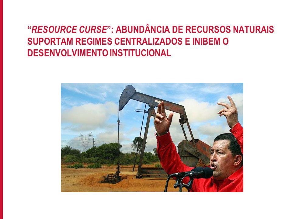 RESOURCE CURSE : ABUNDÂNCIA DE RECURSOS NATURAIS SUPORTAM REGIMES CENTRALIZADOS E INIBEM O DESENVOLVIMENTO INSTITUCIONAL