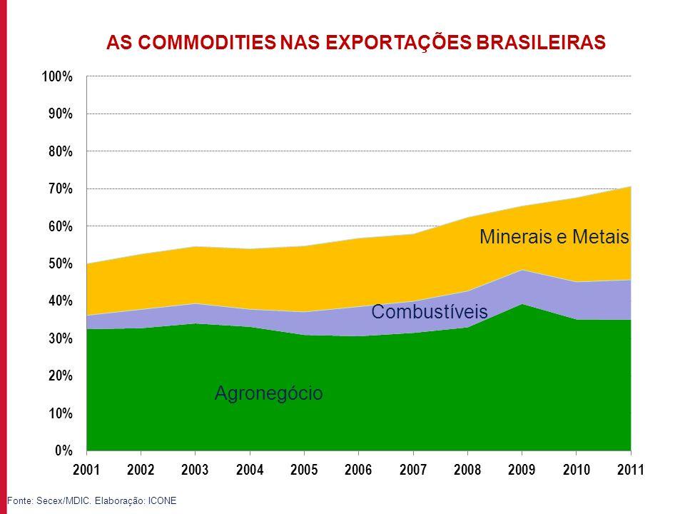 AS COMMODITIES NAS EXPORTAÇÕES BRASILEIRAS