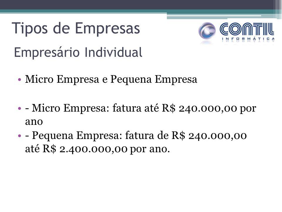 Tipos de Empresas Empresário Individual