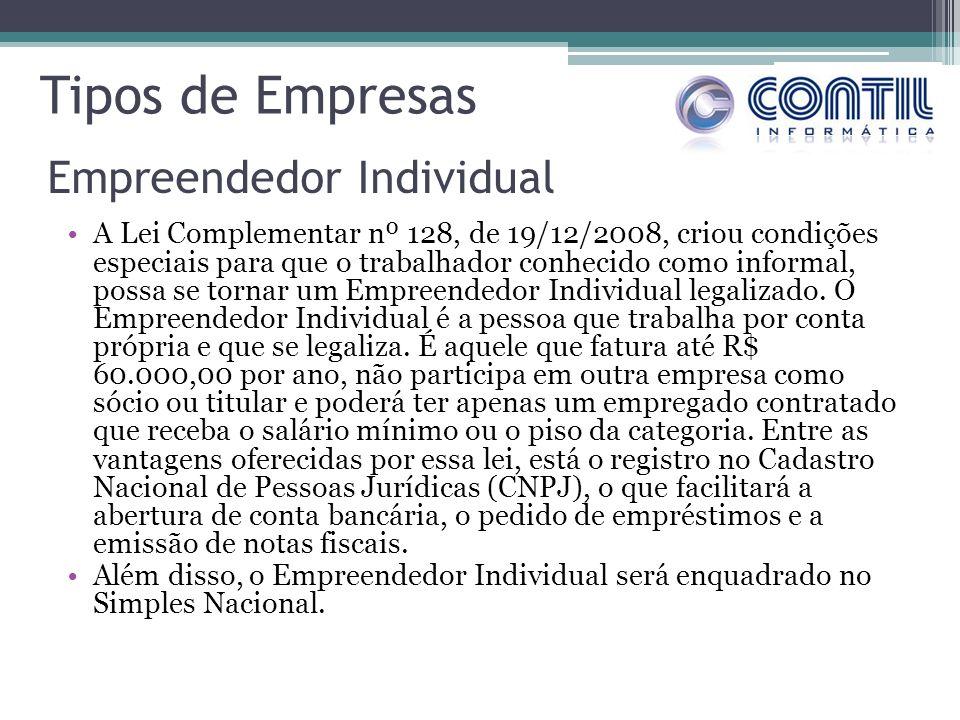 Tipos de Empresas Empreendedor Individual