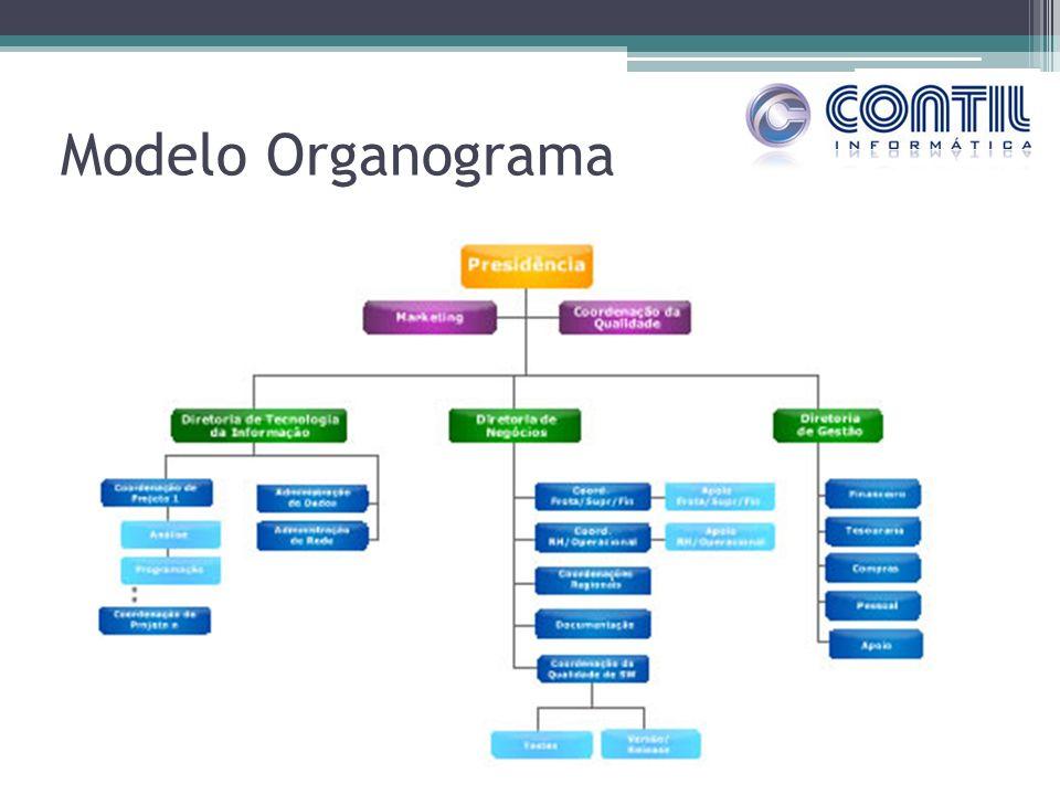 Modelo Organograma