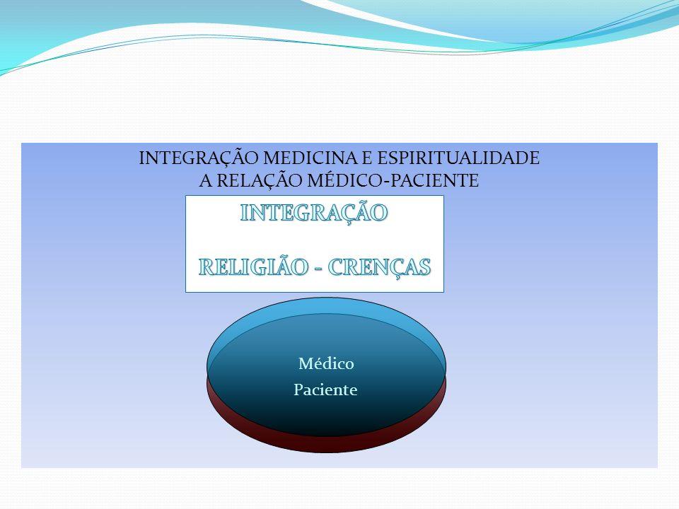 INTEGRAÇÃO RELIGIÃO - CRENÇAS