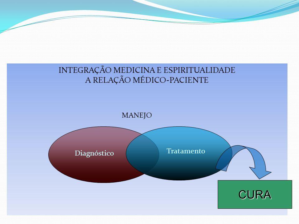 CURA INTEGRAÇÃO MEDICINA E ESPIRITUALIDADE A RELAÇÃO MÉDICO-PACIENTE