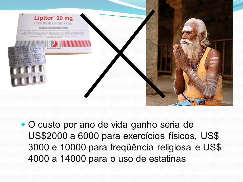 O custo por ano de vida ganho seria de US$2000 a 6000 para exercícios físicos, US$ 3000 e 10000 para freqüência religiosa e US$ 4000 a 14000 para o uso de estatinas